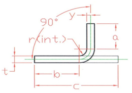 Calculation of the development of a metal sheet