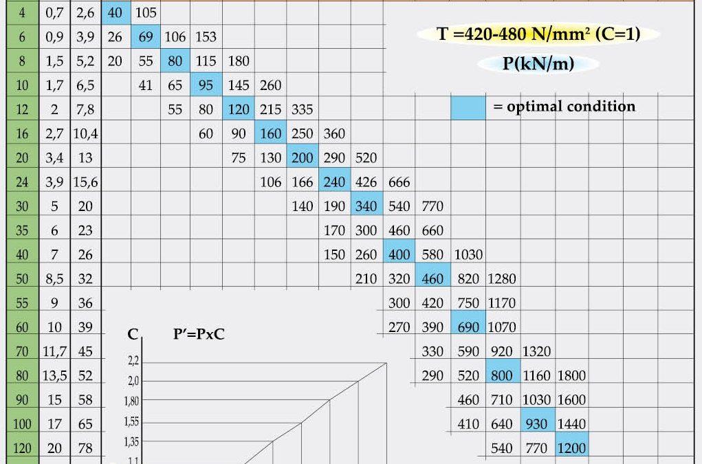 base en Les pliage sont Tableaux la fonctionnement tôle du de shxdBQCtr